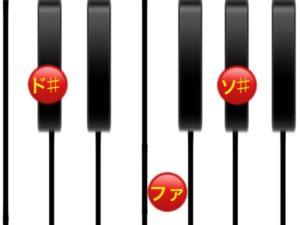 キー+1-ピアノ