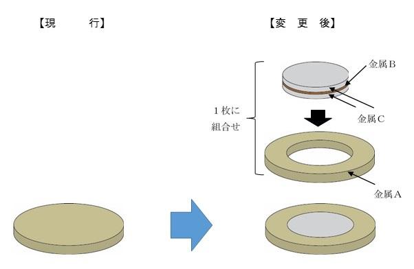 [新貨幣]500円硬貨-バイカラークラッド
