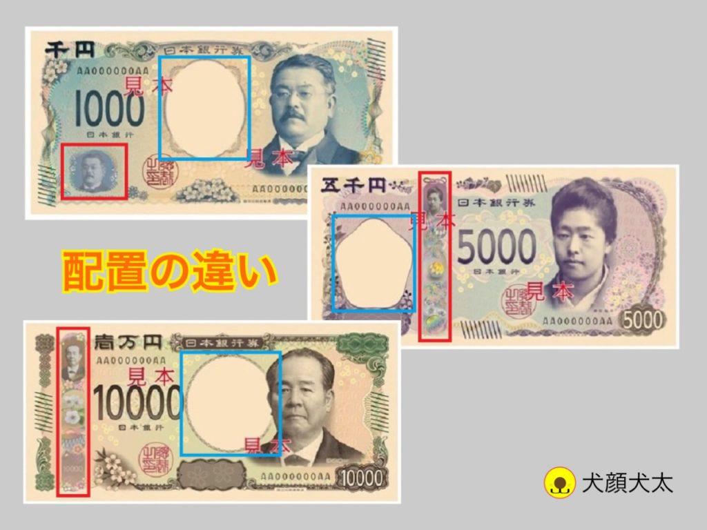 新紙幣-3Dホログラムとすかしの配置